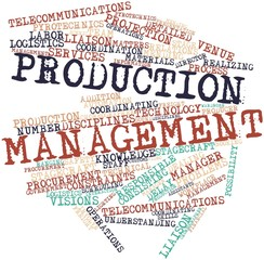 Word cloud for Production management