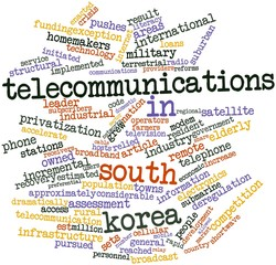 Word cloud for Telecommunications in South Korea