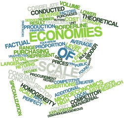 Word cloud for Economies of scale