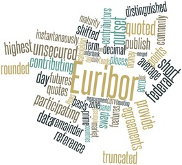 Word cloud for Euribor