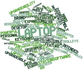 Word cloud for Laptop