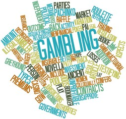 Word cloud for Gambling