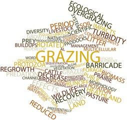 Word cloud for Grazing