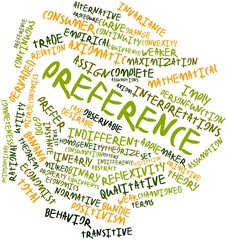 Word cloud for Preference