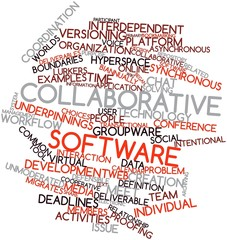 Word cloud for Collaborative software