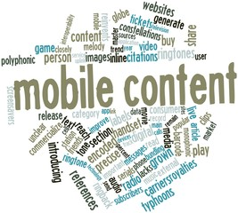Word cloud for Mobile content