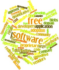 Word cloud for Free software