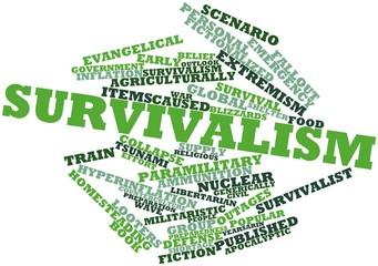 Word cloud for Survivalism