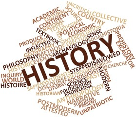Word cloud for History