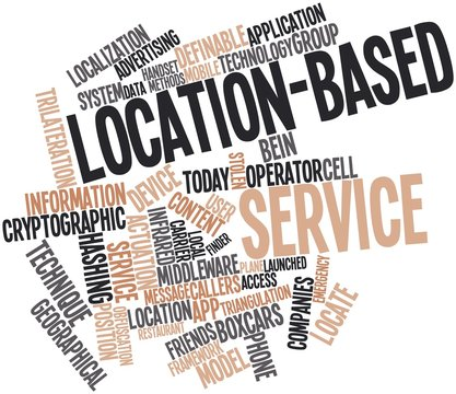 Word cloud for Location-based service
