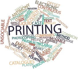 Word cloud for Printing