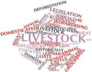Word cloud for Livestock