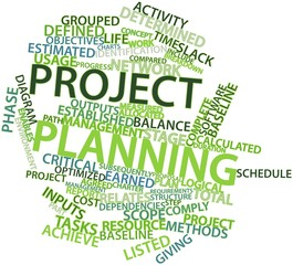 Word cloud for Project planning