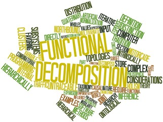 Word cloud for Functional decomposition