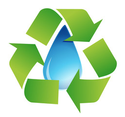 recycle water symbol