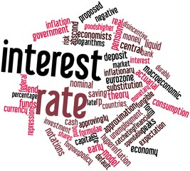 Word cloud for Interest rate
