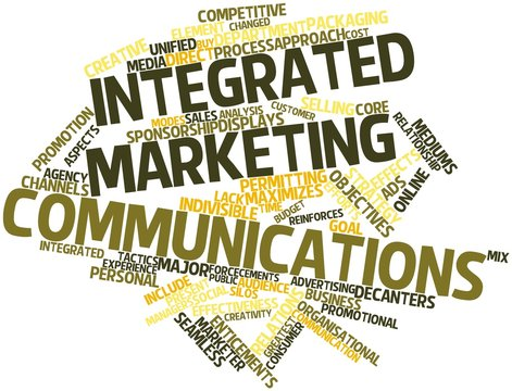Word cloud for Integrated marketing communications