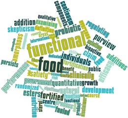 Word cloud for Functional food