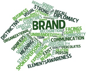 Word cloud for Brand