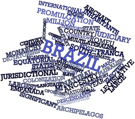 Word cloud for Brazil