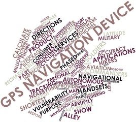 Word cloud for GPS navigation device
