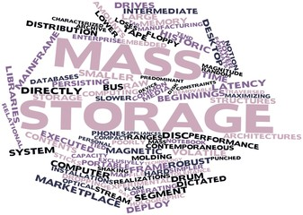 Word cloud for Mass storage