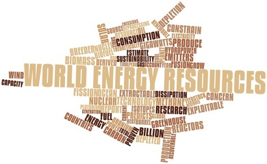Word cloud for World energy resources