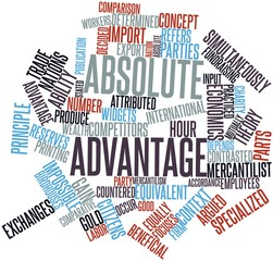 Word cloud for Absolute advantage
