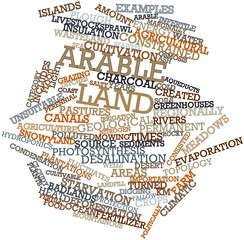 Word cloud for Arable land