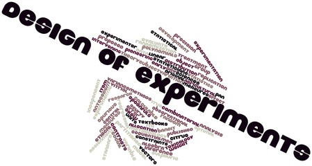 Word cloud for Design of experiments