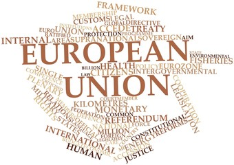 Word cloud for European Union