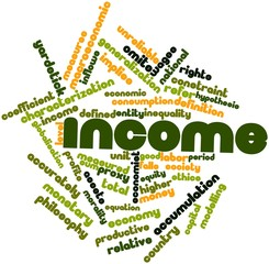 Word cloud for Income