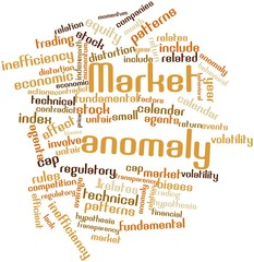Word cloud for Market anomaly