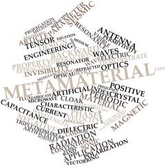 Word cloud for Metamaterial