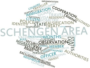 Word cloud for Schengen Area
