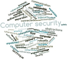 Word cloud for Computer security