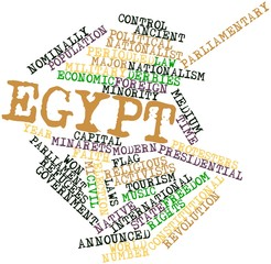 Word cloud for Egypt