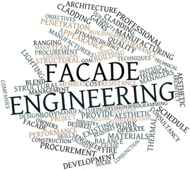 Word cloud for Facade engineering