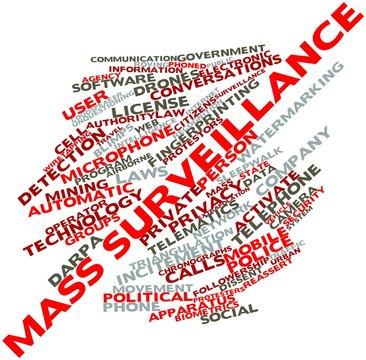 Word cloud for Mass surveillance