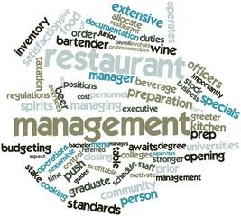 Word cloud for Restaurant management