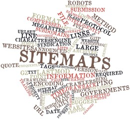 Word cloud for Sitemaps
