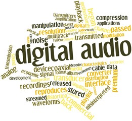 Word cloud for Digital audio