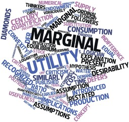 Word cloud for Marginal utility