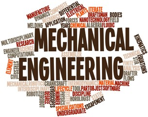 Word cloud for Mechanical engineering