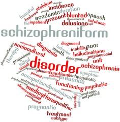 Word cloud for Schizophreniform disorder