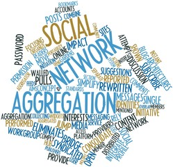 Word cloud for Social network aggregation