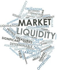 Word cloud for Market liquidity