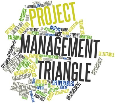 Word cloud for Project management triangle
