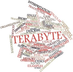 Word cloud for Terabyte