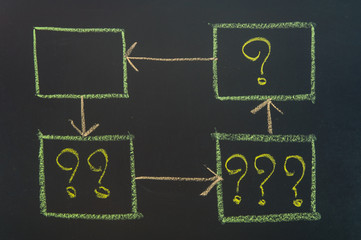 Blackboard with Question Marks on White Background